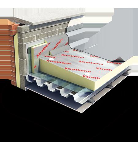 High Performance PIR Insulation